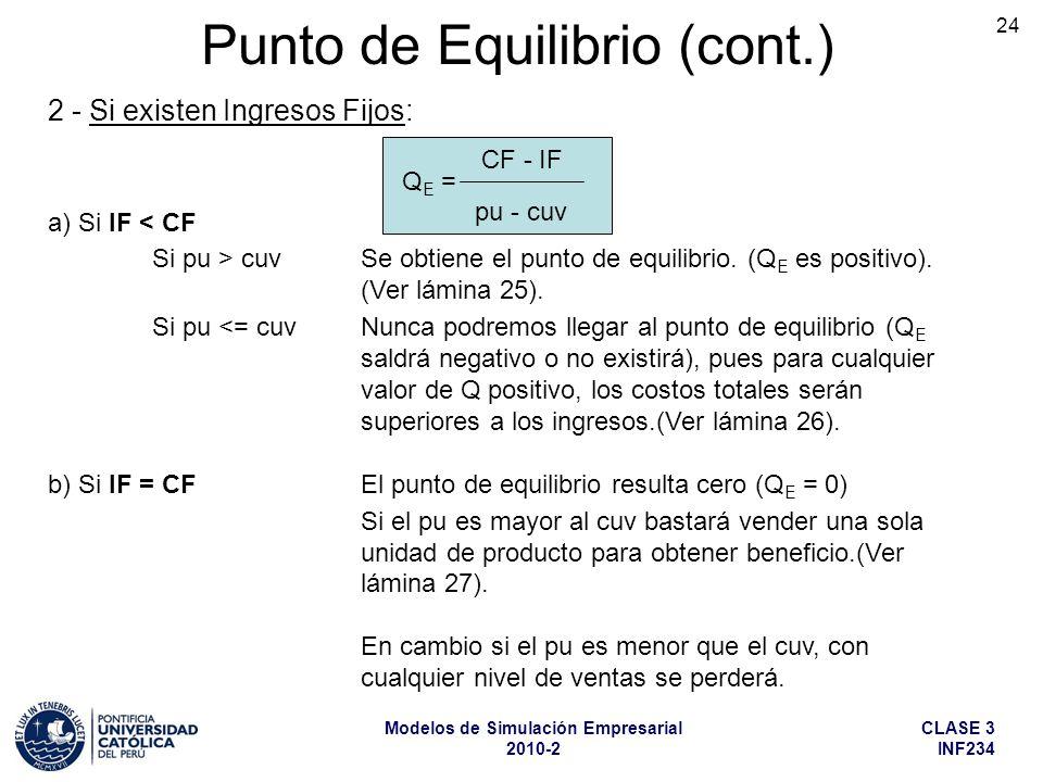 CLASE 3 INF234 Modelos de Simulación Empresarial 2010-2 24 2 - Si existen Ingresos Fijos: a) Si IF < CF Si pu > cuv Se obtiene el punto de equilibrio.
