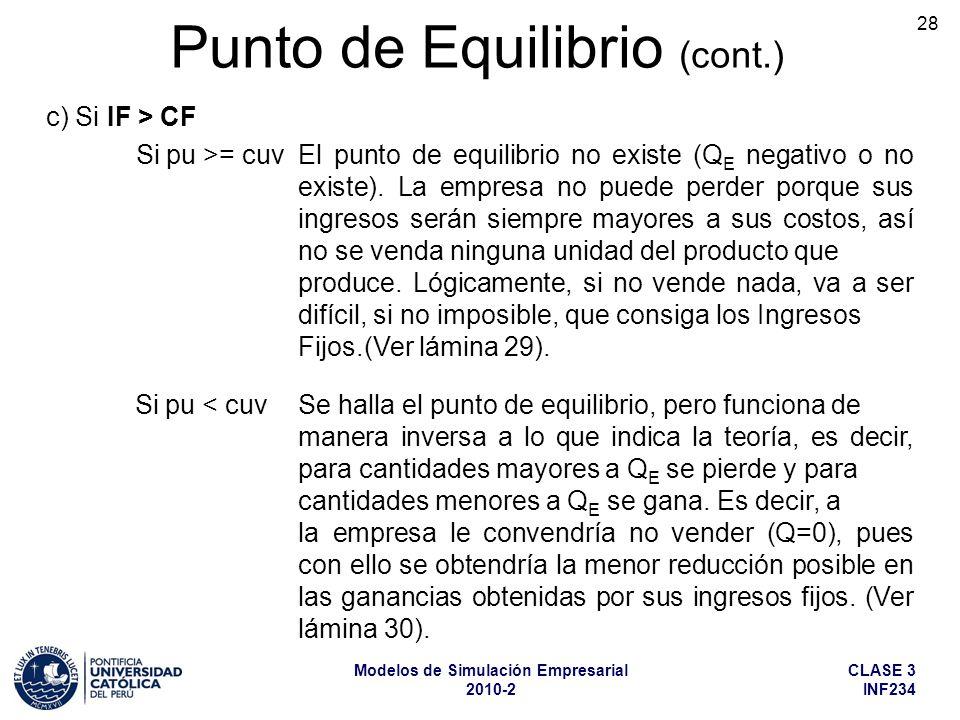 CLASE 3 INF234 Modelos de Simulación Empresarial 2010-2 28 c) Si IF > CF Si pu >= cuv El punto de equilibrio no existe (Q E negativo o no existe). La