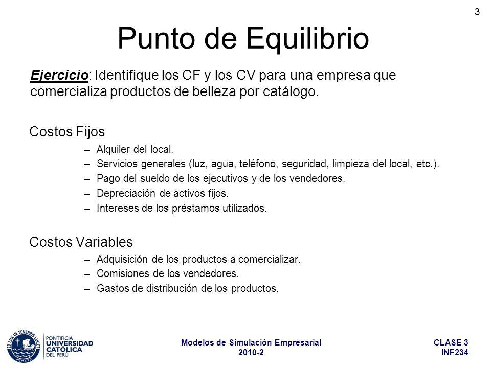 CLASE 3 INF234 Modelos de Simulación Empresarial 2010-2 4 Punto de Equilibrio (cont.) Como los ingresos por ventas son proporcionales a la cantidad vendida, hay un nivel de ventas (unidades vendidas) en el cual los ingresos de la empresa igualan a sus gastos.