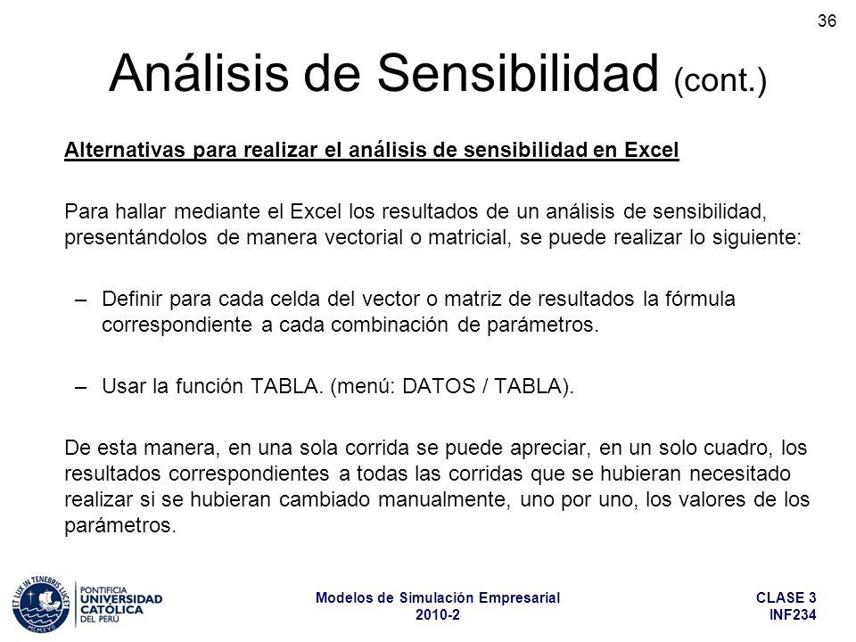 CLASE 3 INF234 Modelos de Simulación Empresarial 2010-2 36 Alternativas para realizar el análisis de sensibilidad en Excel Para hallar mediante el Exc