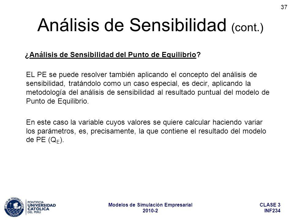 CLASE 3 INF234 Modelos de Simulación Empresarial 2010-2 37 EL PE se puede resolver también aplicando el concepto del análisis de sensibilidad, tratánd