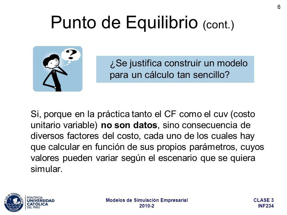CLASE 3 INF234 Modelos de Simulación Empresarial 2010-2 27 IF = CF pu > cuv