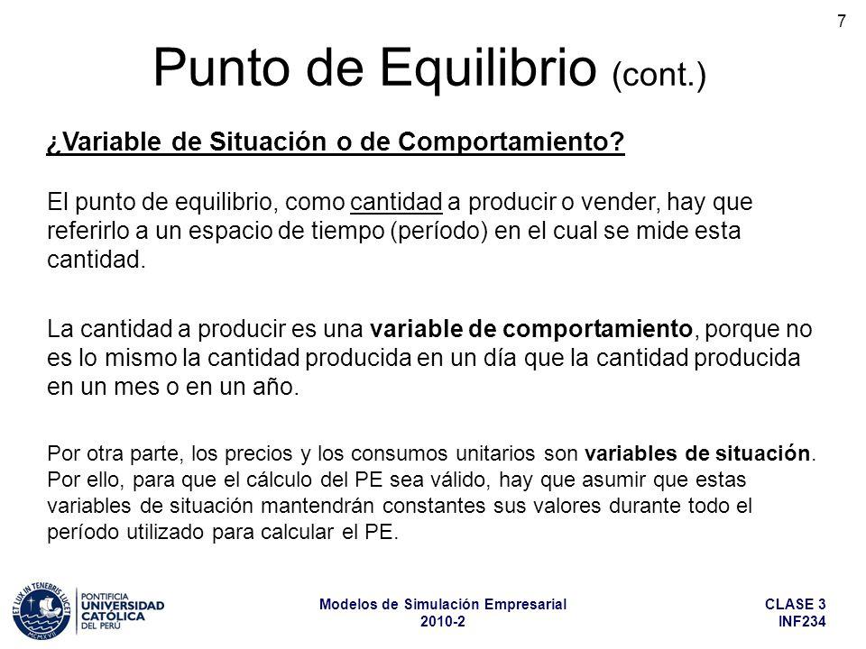 CLASE 3 INF234 Modelos de Simulación Empresarial 2010-2 7 El punto de equilibrio, como cantidad a producir o vender, hay que referirlo a un espacio de