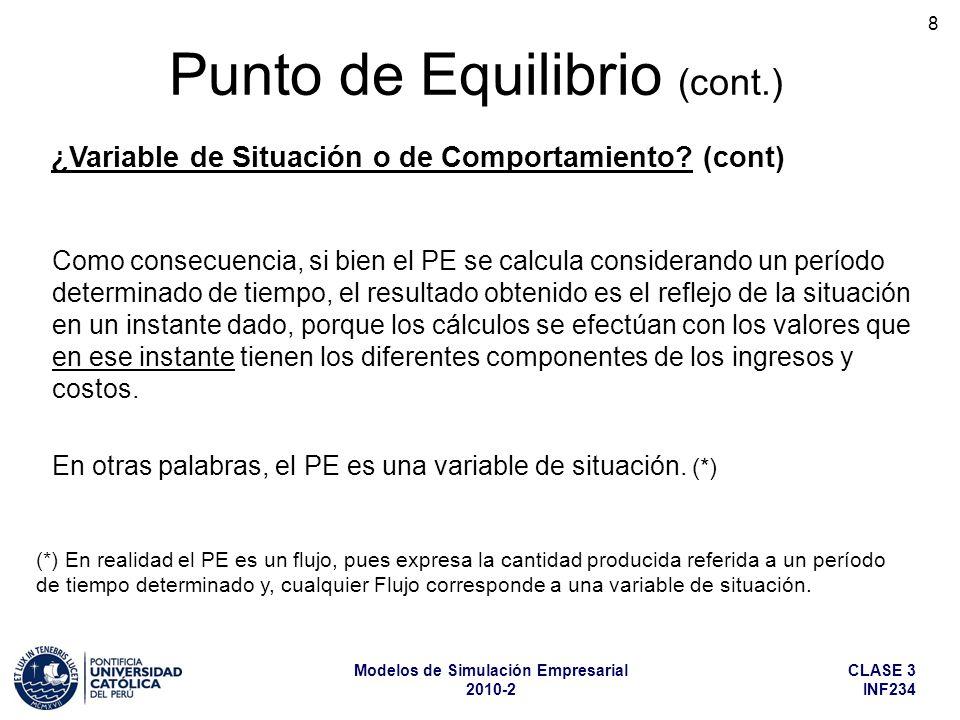 CLASE 3 INF234 Modelos de Simulación Empresarial 2010-2 8 Como consecuencia, si bien el PE se calcula considerando un período determinado de tiempo, e