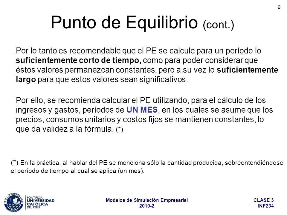 CLASE 3 INF234 Modelos de Simulación Empresarial 2010-2 20 Punto de Equilibrio (cont.) Caso de un Diario (continuación) Como el PE se expresa como ejemplares vendidos (Q E ), los ejemplares producidos (a los que se les aplican los cuv de producción) serán los ejemplares vendidos entre el factor de eficiencia.
