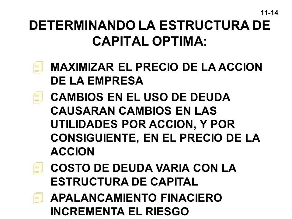 11-14 DETERMINANDO LA ESTRUCTURA DE CAPITAL OPTIMA: 4 MAXIMIZAR EL PRECIO DE LA ACCION DE LA EMPRESA 4 CAMBIOS EN EL USO DE DEUDA CAUSARAN CAMBIOS EN