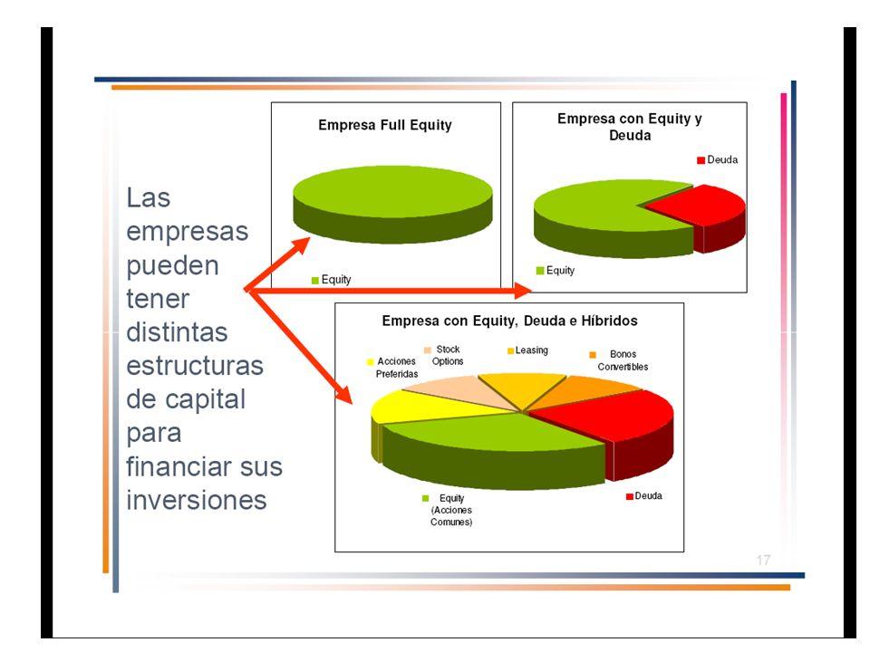 11-3 ESTRUCTURA DE CAPITAL FIJADA COMO META 4 ESTRUCTURA DE CAPITAL 4 ESTRUCTURA DE CAPITAL LA COMBINACION DE DEUDA Y CAPITAL CONTABLE UTILIZADA PARA FINANCIAR UNA EMPRESA 4 ESTRUCTURA DE CAPITAL FIJADA COMO META 4 ESTRUCTURA DE CAPITAL FIJADA COMO META LA MEZCLA DE DEUDA, ACCIONES PREFERENTES Y COMUNES CON LA QUE LA EMPRESA PLANEA FINANCIAR SUS INVERSIONES