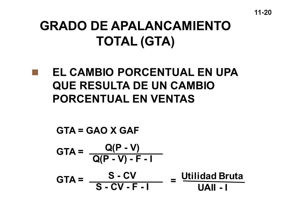 11-20 GRADO DE APALANCAMIENTO TOTAL (GTA) n EL CAMBIO PORCENTUAL EN UPA QUE RESULTA DE UN CAMBIO PORCENTUAL EN VENTAS S - CV S - CV - F - I Utilidad B