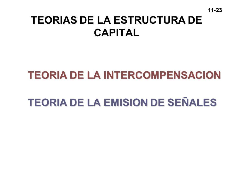 11-23 TEORIAS DE LA ESTRUCTURA DE CAPITAL TEORIA DE LA INTERCOMPENSACION TEORIA DE LA EMISION DE SEÑALES