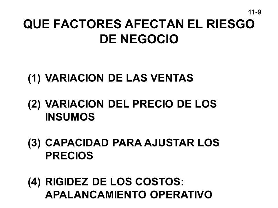 11-9 (1)VARIACION DE LAS VENTAS (2)VARIACION DEL PRECIO DE LOS INSUMOS (3)CAPACIDAD PARA AJUSTAR LOS PRECIOS (4)RIGIDEZ DE LOS COSTOS: APALANCAMIENTO