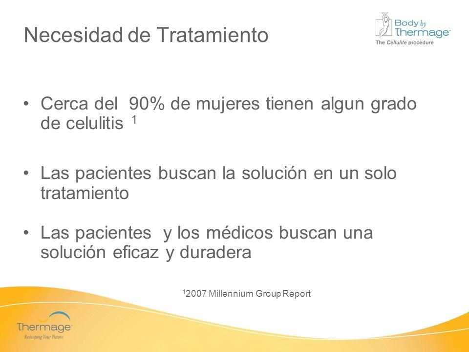 Confidential Necesidad de Tratamiento Cerca del 90% de mujeres tienen algun grado de celulitis 1 Las pacientes buscan la solución en un solo tratamien