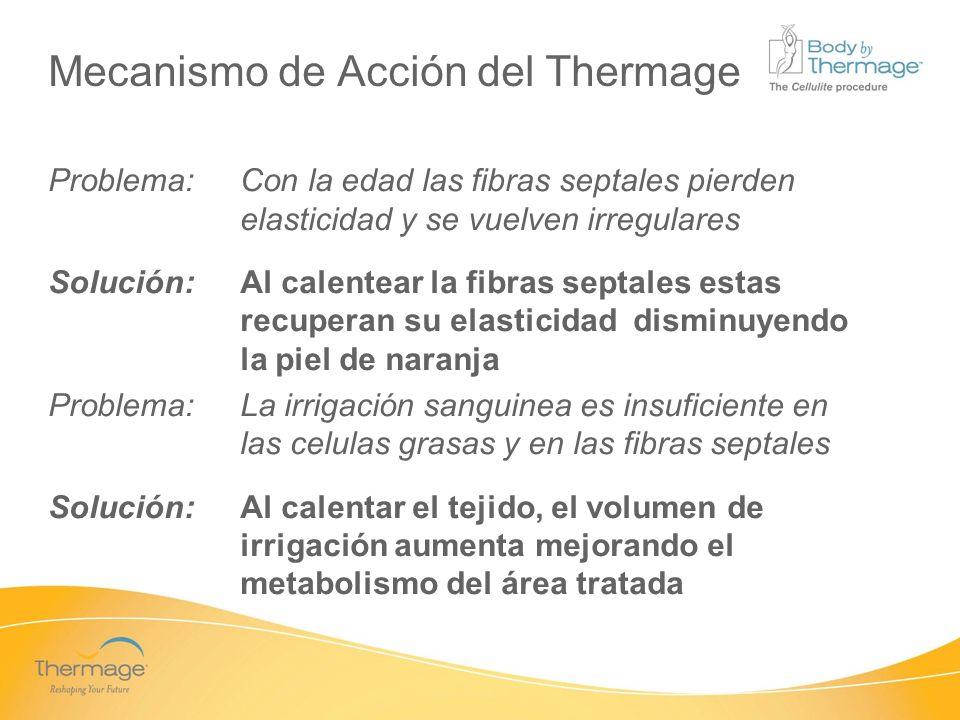 Confidential Mecanismo de Acción del Thermage Problema: Con la edad las fibras septales pierden elasticidad y se vuelven irregulares Solución:Al calen