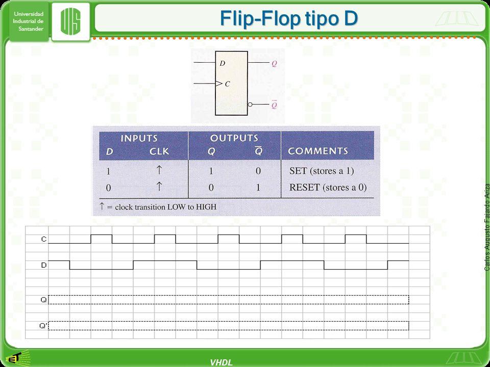 VHDL Carlos Augusto Fajardo Ariza Flip-Flop tipo D