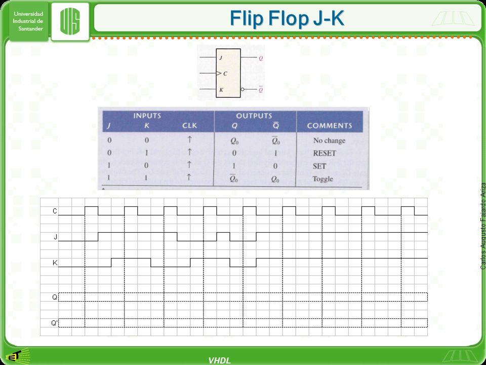 VHDL Carlos Augusto Fajardo Ariza Flip Flop J-K