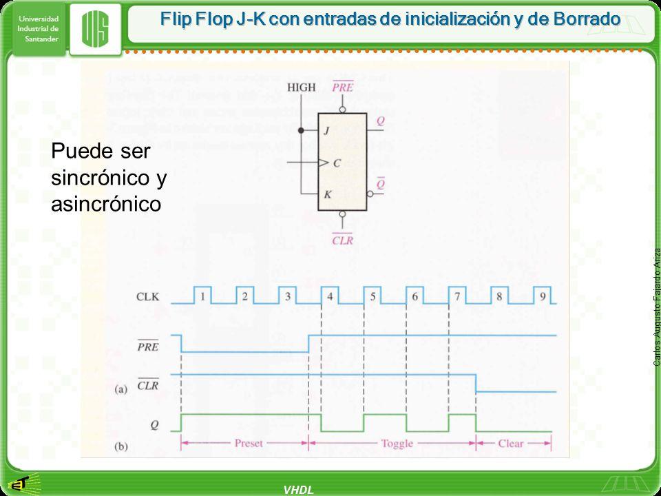 VHDL Carlos Augusto Fajardo Ariza Flip Flop J-K con entradas de inicialización y de Borrado Puede ser sincrónico y asincrónico