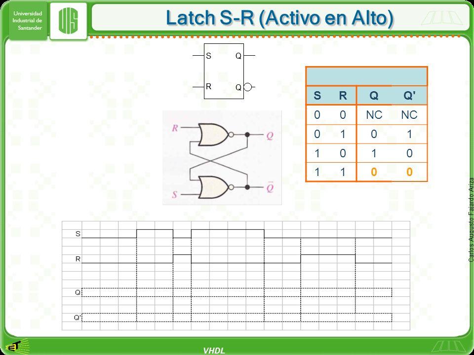 VHDL Carlos Augusto Fajardo Ariza Latch S-R(Activo en Alto) S R QQ 0011 0110 1001 11NC