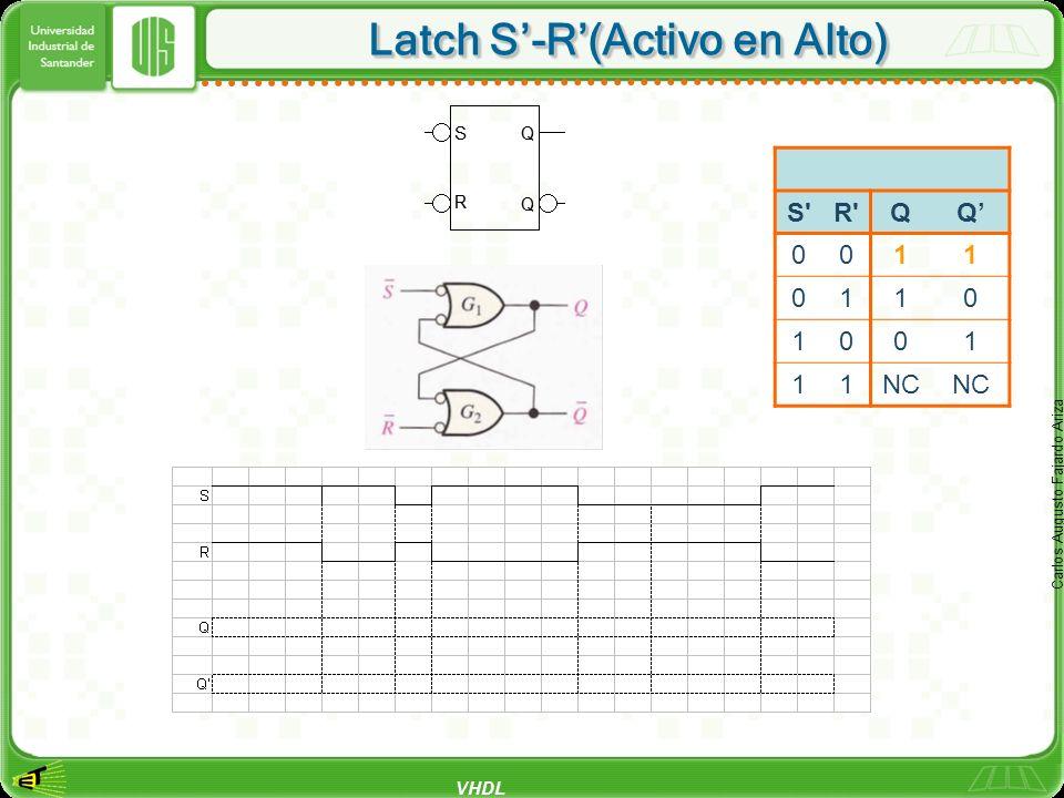 VHDL Carlos Augusto Fajardo Ariza Latch S-R con habilitación T.