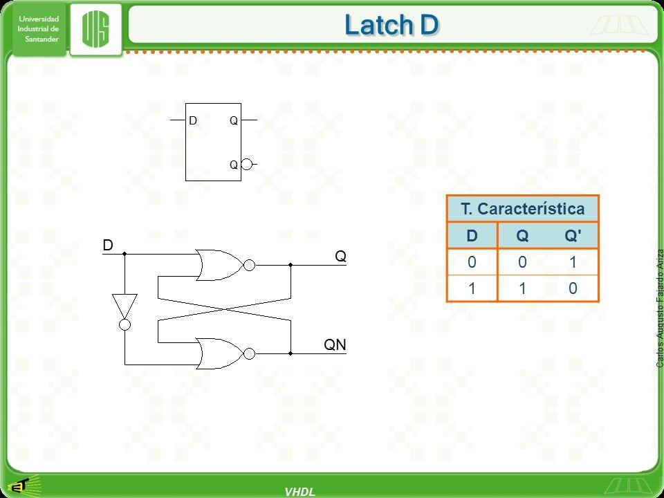 VHDL Carlos Augusto Fajardo Ariza Latch D T. Característica DQQ' 001 110
