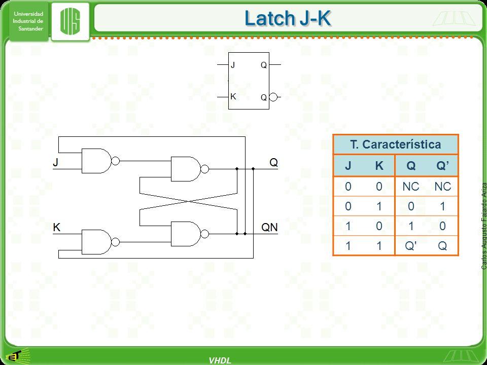 VHDL Carlos Augusto Fajardo Ariza T. Característica JKQQ 00NC 0101 1010 11Q'Q Latch J-K