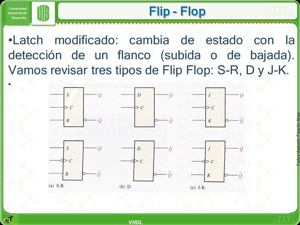 VHDL Carlos Augusto Fajardo Ariza Flip - Flop Latch modificado: cambia de estado con la detección de un flanco (subida o de bajada). Vamos revisar tre