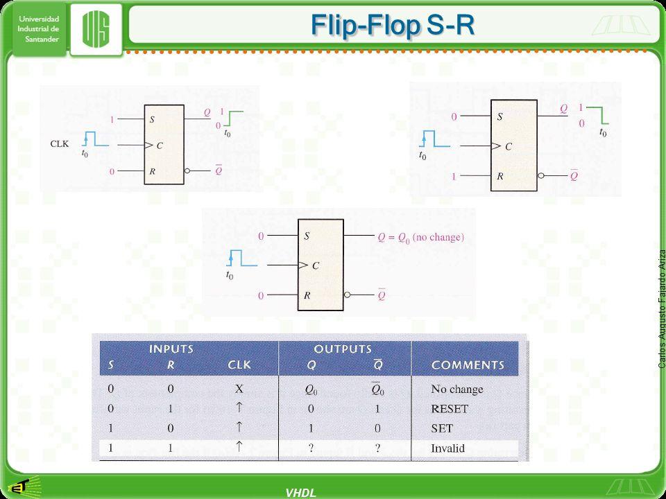 VHDL Carlos Augusto Fajardo Ariza Flip-Flop Flip-Flop S-R