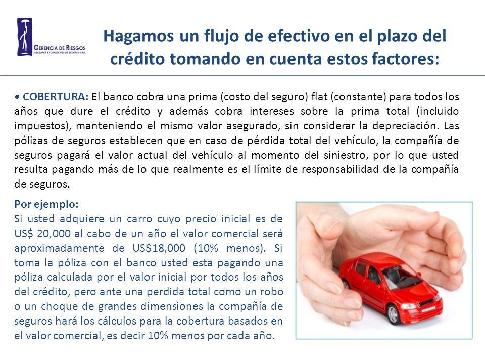 Hagamos un flujo de efectivo en el plazo del crédito tomando en cuenta estos factores: COBERTURA: El banco cobra una prima (costo del seguro) flat (co