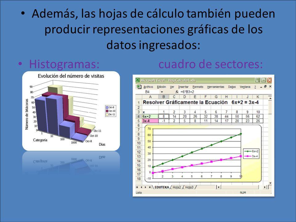 Además, las hojas de cálculo también pueden producir representaciones gráficas de los datos ingresados: Histogramas: cuadro de sectores: