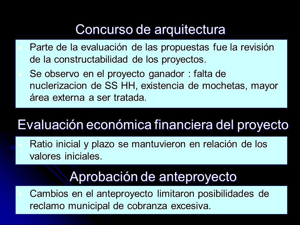 Evaluación económica financiera del proyecto Ratio inicial y plazo se mantuvieron en relación de los valores iniciales. Ratio inicial y plazo se mantu