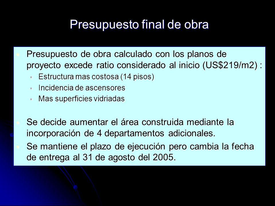 Presupuesto de obra calculado con los planos de proyecto excede ratio considerado al inicio (US$219/m2) : Presupuesto de obra calculado con los planos
