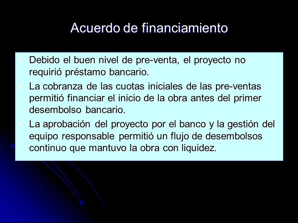Acuerdo de financiamiento Debido el buen nivel de pre-venta, el proyecto no requirió préstamo bancario. Debido el buen nivel de pre-venta, el proyecto