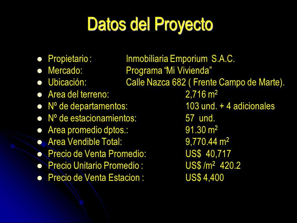 Datos del Proyecto Propietario :Inmobiliaria Emporium S.A.C. Mercado:Programa Mi Vivienda Ubicación: Calle Nazca 682 ( Frente Campo de Marte). Area de