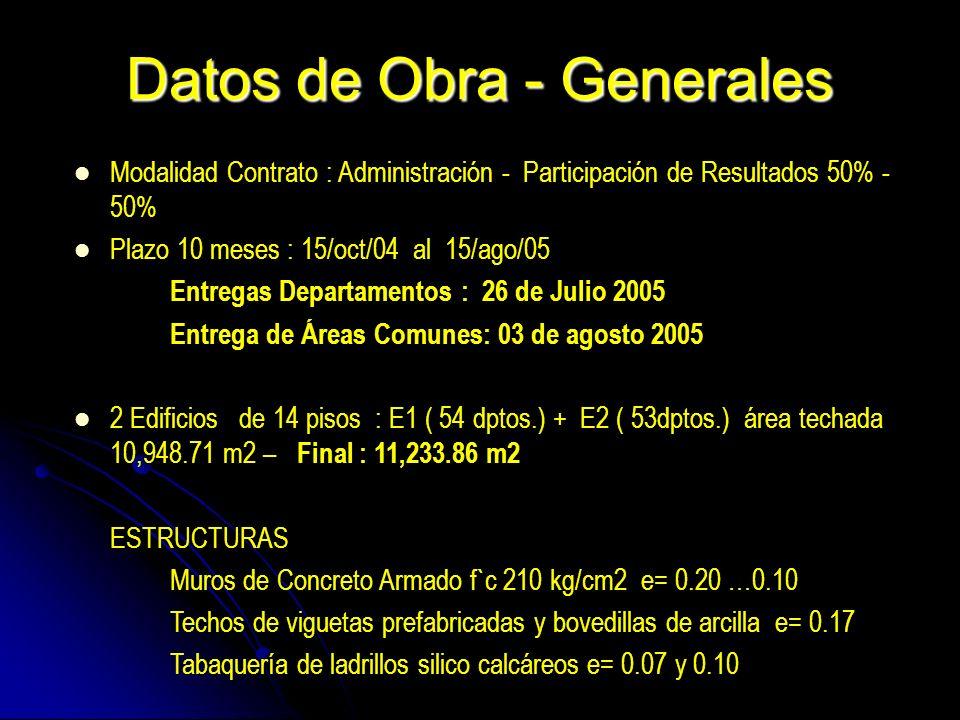 Datos de Obra - Generales Modalidad Contrato : Administración - Participación de Resultados 50% - 50% Plazo 10 meses : 15/oct/04 al 15/ago/05 Entregas