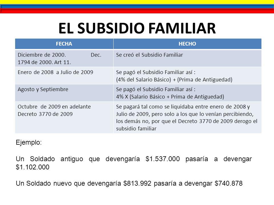 EL SUBSIDIO FAMILIAR FECHAHECHO Diciembre de 2000. Dec. 1794 de 2000. Art 11. Se creó el Subsidio Familiar Enero de 2008 a Julio de 2009Se pagó el Sub