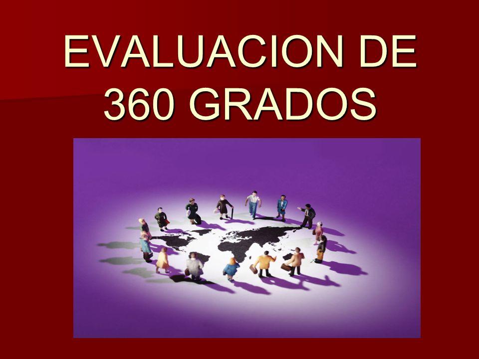 EVALUACION DE 360 GRADOS