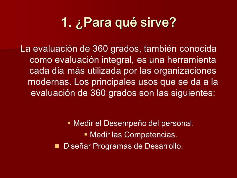 1. ¿Para qué sirve? La evaluación de 360 grados, también conocida como evaluación integral, es una herramienta cada día más utilizada por las organiza