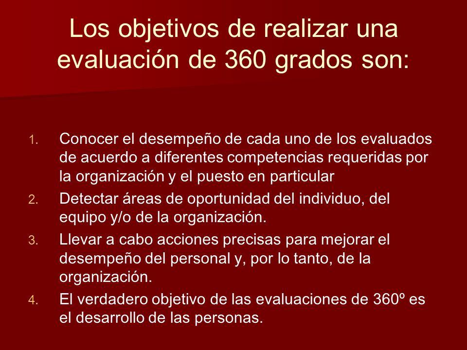 Los objetivos de realizar una evaluación de 360 grados son: Conocer el desempeño de cada uno de los evaluados de acuerdo a diferentes competencias req