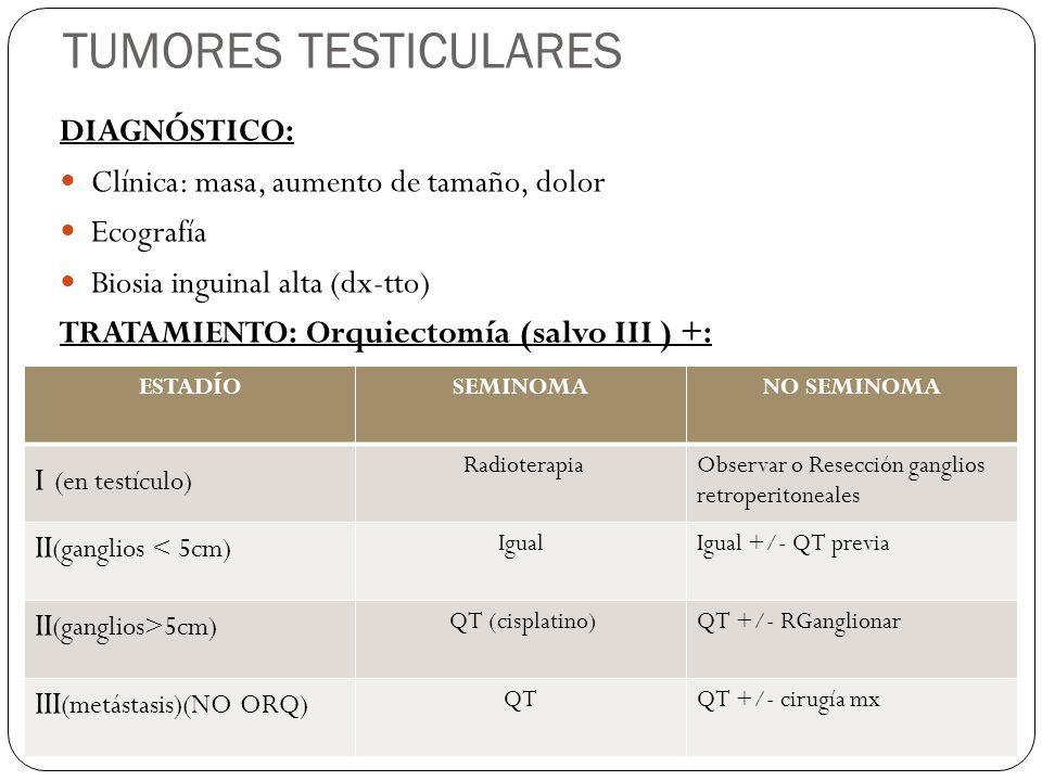 TUMORES TESTICULARES DIAGNÓSTICO: Clínica: masa, aumento de tamaño, dolor Ecografía Biosia inguinal alta (dx-tto) TRATAMIENTO: Orquiectomía (salvo III