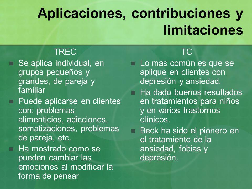 Aplicaciones, contribuciones y limitaciones TREC Se aplica individual, en grupos pequeños y grandes, de pareja y familiar Puede aplicarse en clientes