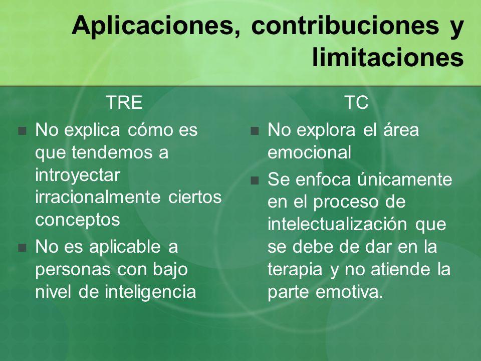 Aplicaciones, contribuciones y limitaciones TRE No explica cómo es que tendemos a introyectar irracionalmente ciertos conceptos No es aplicable a pers