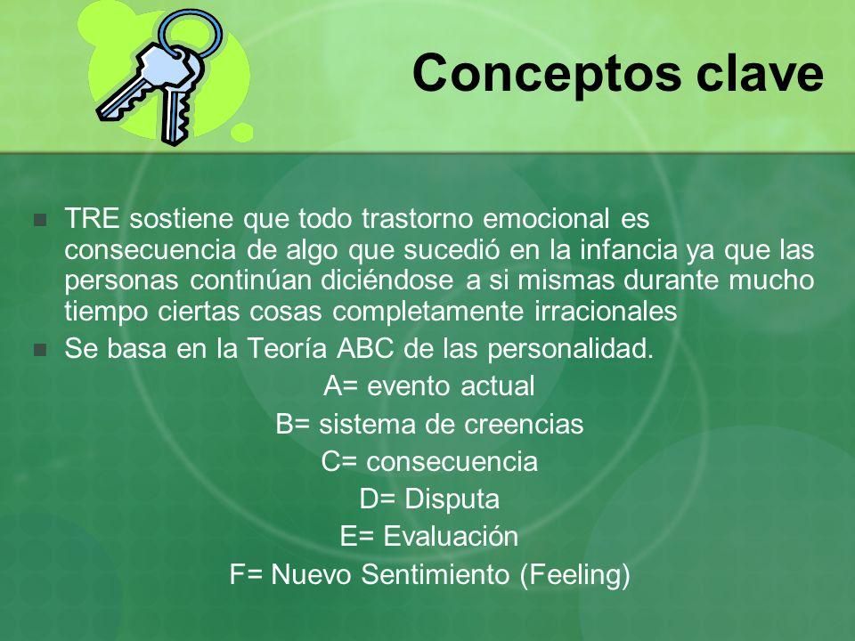 Conceptos clave TRE sostiene que todo trastorno emocional es consecuencia de algo que sucedió en la infancia ya que las personas continúan diciéndose