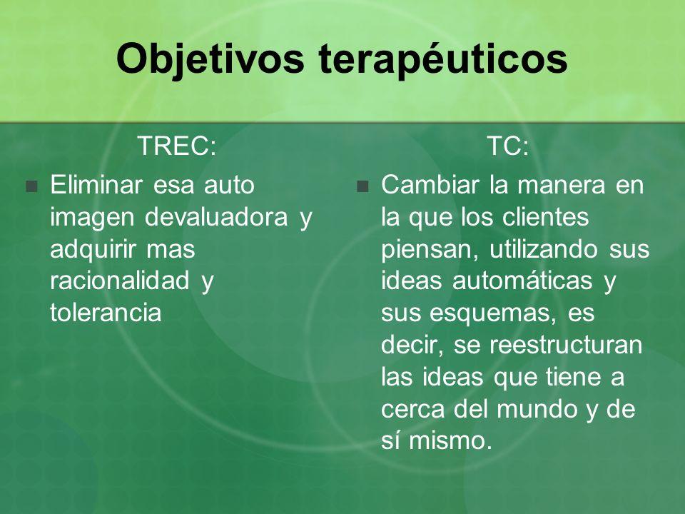 Objetivos terapéuticos TREC: Eliminar esa auto imagen devaluadora y adquirir mas racionalidad y tolerancia TC: Cambiar la manera en la que los cliente