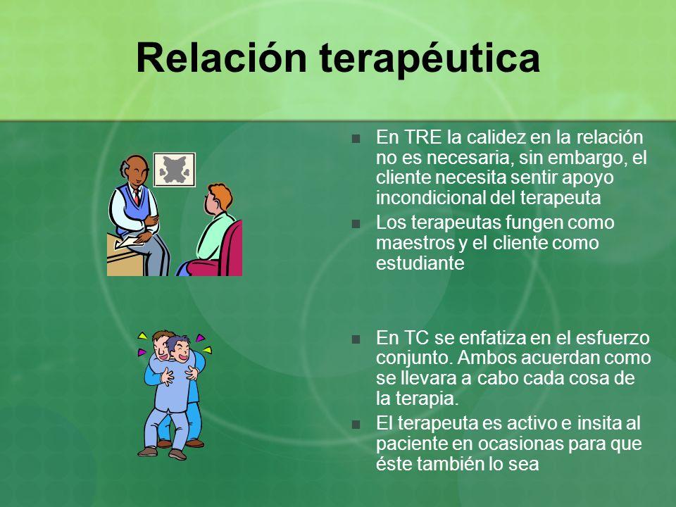Relación terapéutica En TRE la calidez en la relación no es necesaria, sin embargo, el cliente necesita sentir apoyo incondicional del terapeuta Los t