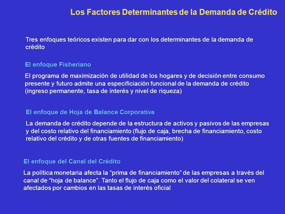 Los Factores Determinantes de la Demanda de Crédito Tres enfoques teóricos existen para dar con los determinantes de la demanda de crédito El enfoque