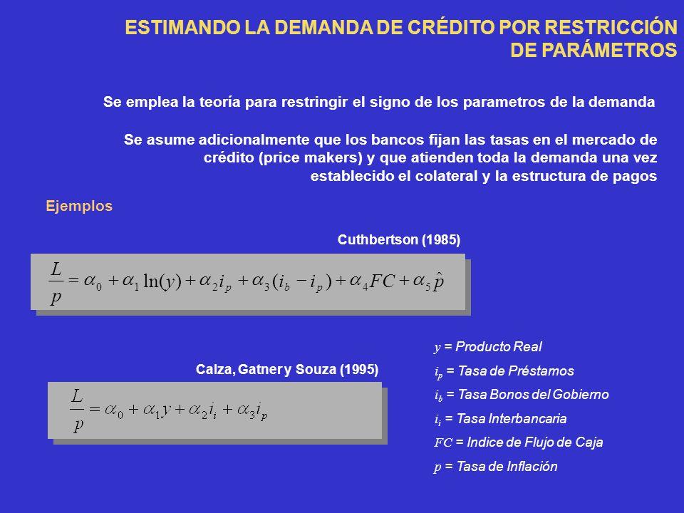 ESTIMANDO LA DEMANDA DE CRÉDITO POR RESTRICCIÓN DE PARÁMETROS pFCiiiy p L pbp ˆ )()ln( 543210 Se asume adicionalmente que los bancos fijan las tasas en el mercado de crédito (price makers) y que atienden toda la demanda una vez establecido el colateral y la estructura de pagos Se emplea la teoría para restringir el signo de los parametros de la demanda Cuthbertson (1985) Calza, Gatner y Souza (1995) y = Producto Real i p = Tasa de Préstamos i b = Tasa Bonos del Gobierno i i = Tasa Interbancaria FC = Indice de Flujo de Caja p = Tasa de Inflación Ejemplos