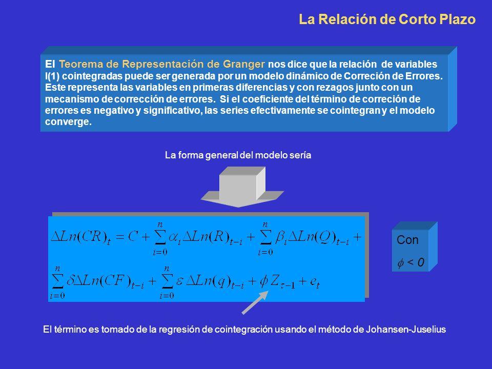 El Teorema de Representación de Granger nos dice que la relación de variables I(1) cointegradas puede ser generada por un modelo dinámico de Correción de Errores.