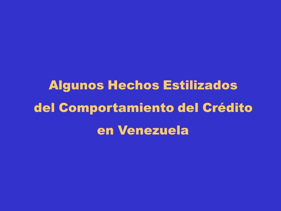 Algunos Hechos Estilizados del Comportamiento del Crédito en Venezuela