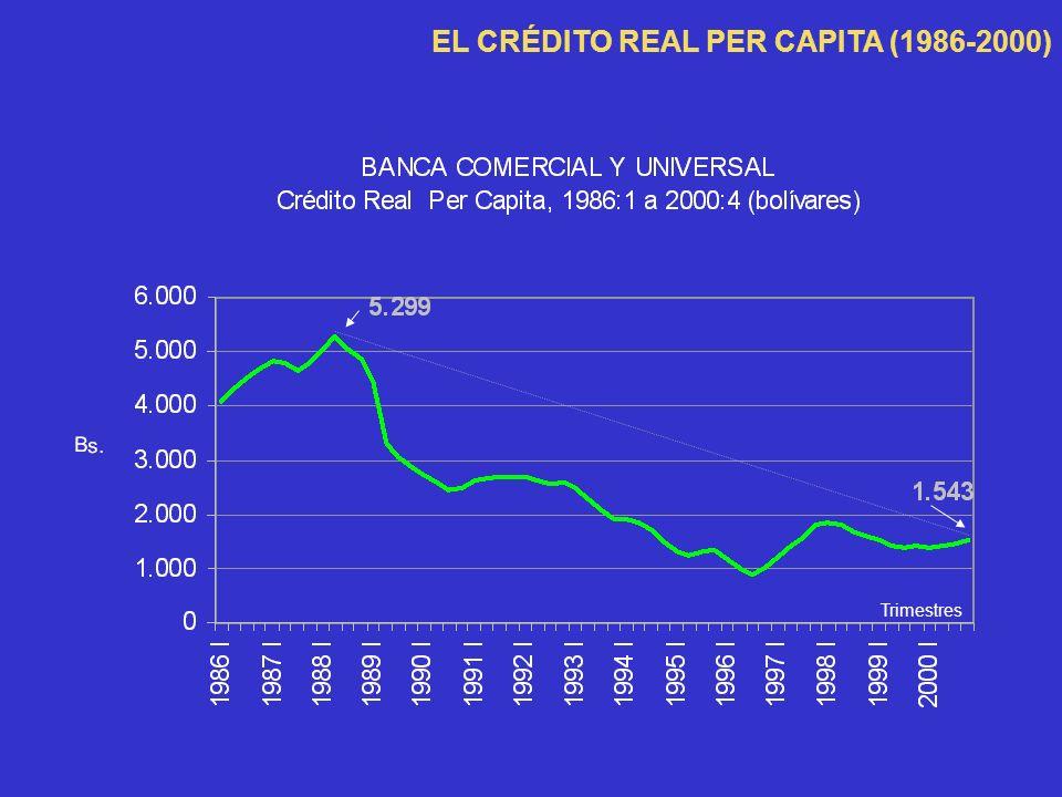 EL CRÉDITO REAL PER CAPITA (1986-2000) Trimestres