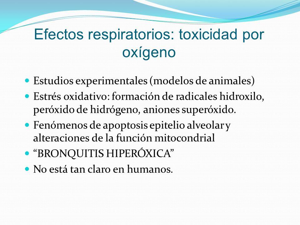 Estudios experimentales (modelos de animales) Estrés oxidativo: formación de radicales hidroxilo, peróxido de hidrógeno, aniones superóxido. Fenómenos