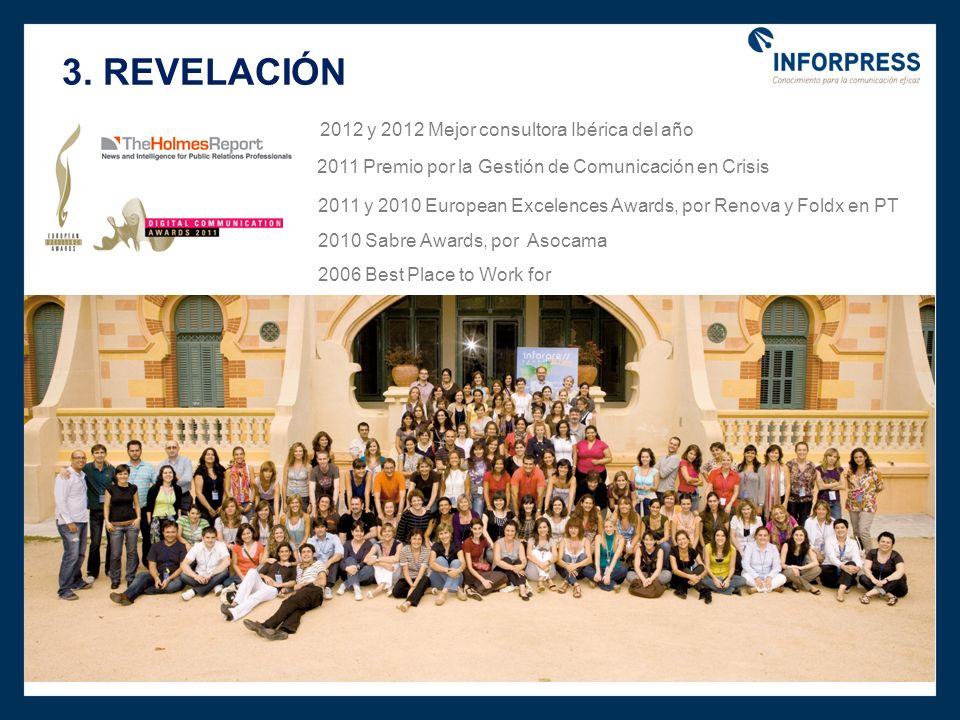 3. REVELACIÓN 2011 Premio por la Gestión de Comunicación en Crisis 2012 y 2012 Mejor consultora Ibérica del año 2011 y 2010 European Excelences Awards
