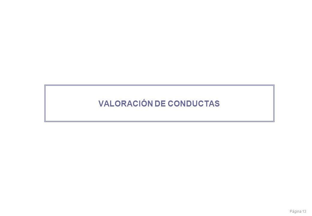 Página 13 VALORACIÓN DE CONDUCTAS